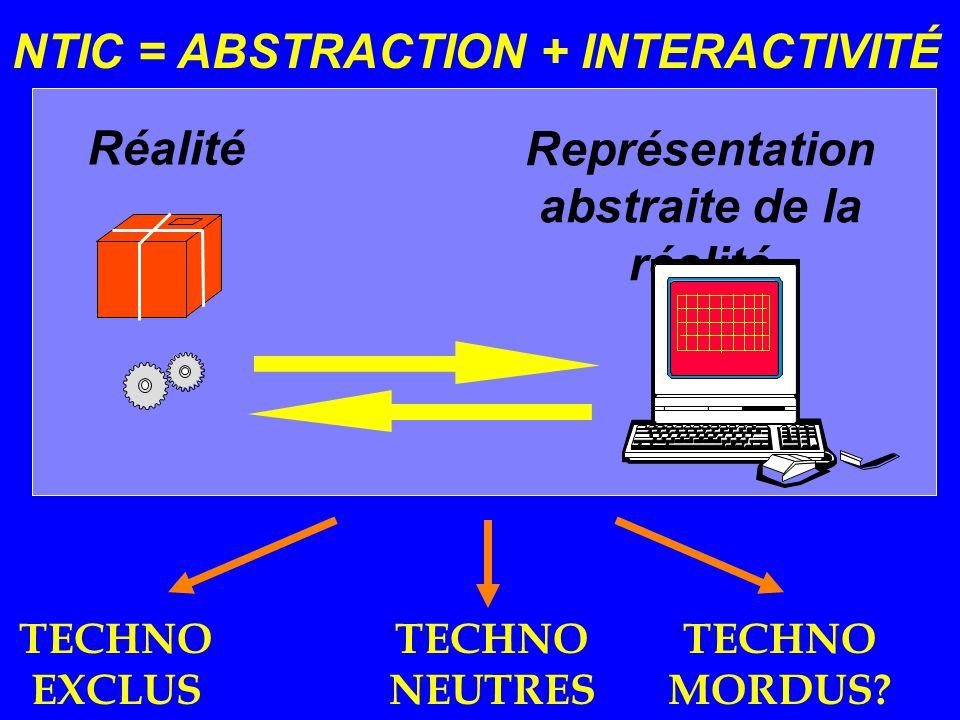 Obergo Réalité Représentation abstraite de la réalité NTIC = ABSTRACTION + INTERACTIVITÉ TECHNO MORDUS? TECHNO EXCLUS TECHNO NEUTRES