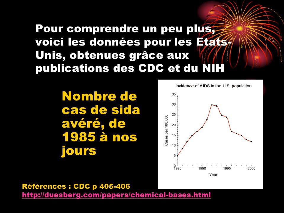 Pour comprendre un peu plus, voici les données pour les Etats- Unis, obtenues grâce aux publications des CDC et du NIH Nombre de cas de sida avéré, de