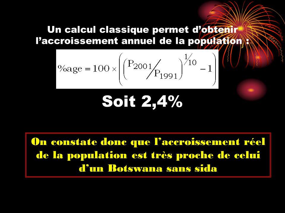 Un calcul classique permet dobtenir laccroissement annuel de la population : Soit 2,4% On constate donc que laccroissement réel de la population est t