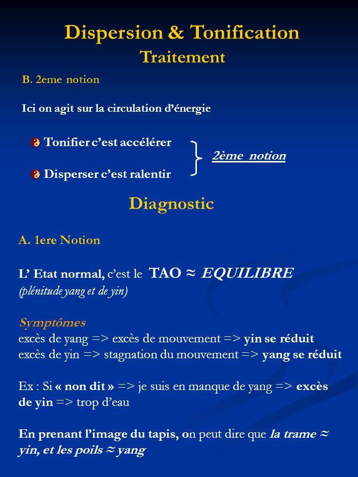 2ème notion Tonifier cest accélérer Disperser cest ralentir B. 2eme notion Ici on agit sur la circulation dénergie Dispersion & Tonification A. 1ere N