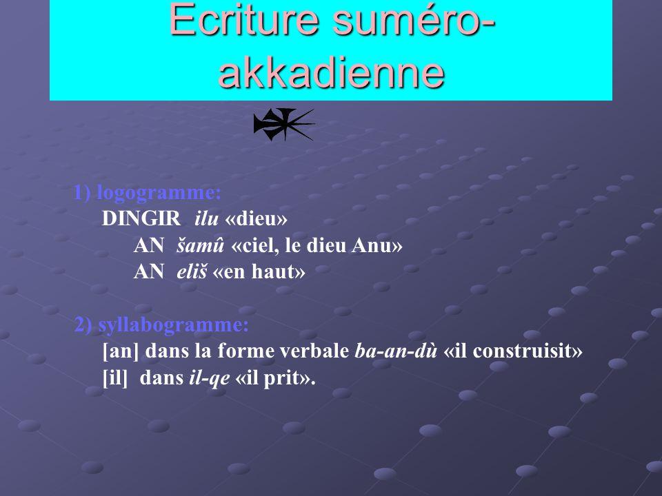 Ecriture suméro- akkadienne 1) logogramme: DINGIR ilu «dieu» AN šamû «ciel, le dieu Anu» AN eliš «en haut» 2) syllabogramme: [an] dans la forme verbal