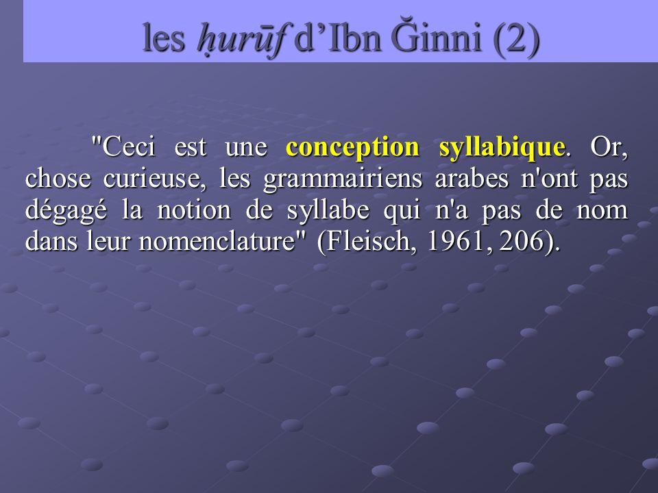 les hurūf dIbn Ğinni (2)