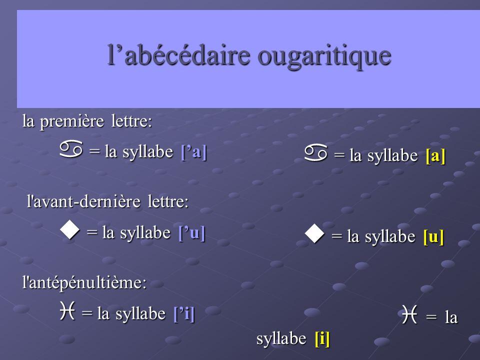 labécédaire ougaritique la première lettre: a = la syllabe [a] a = la syllabe [a] l'avant-dernière lettre: l'avant-dernière lettre: u = la syllabe [u]