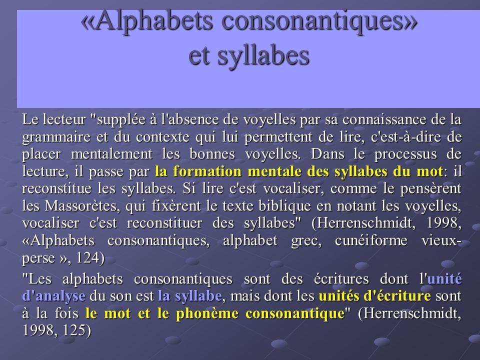 «Alphabets consonantiques» et syllabes Le lecteur