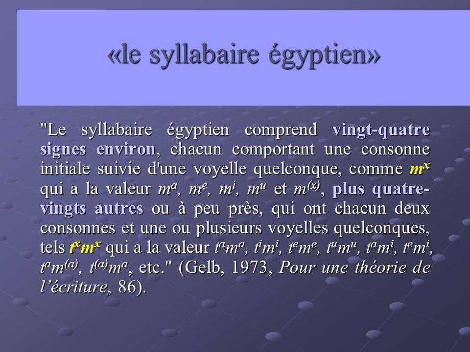 «le syllabaire égyptien»