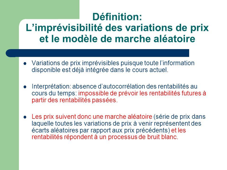 Définition: Limprévisibilité des variations de prix et le modèle de marche aléatoire Variations de prix imprévisibles puisque toute linformation dispo
