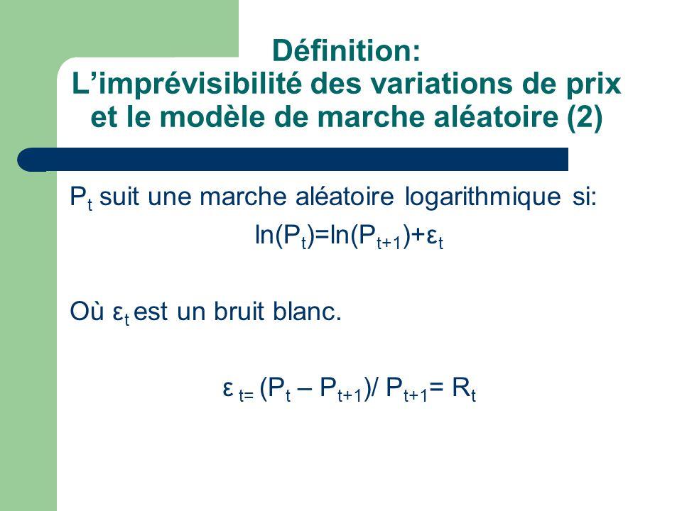 Définition: Limprévisibilité des variations de prix et le modèle de marche aléatoire (2) P t suit une marche aléatoire logarithmique si: ln(P t )=ln(P
