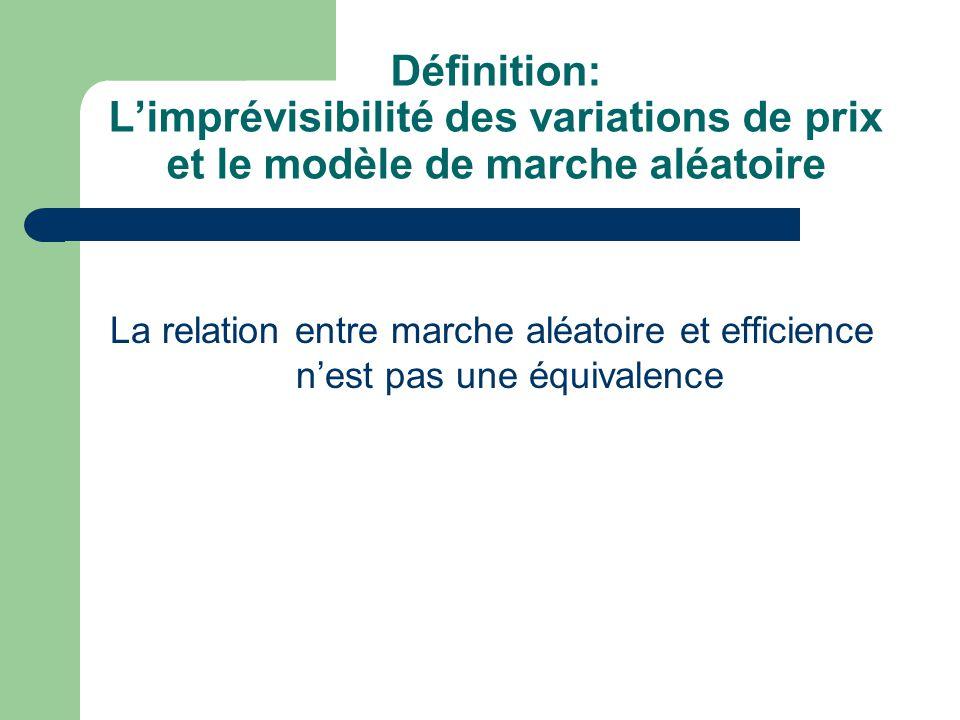 Définition: Limprévisibilité des variations de prix et le modèle de marche aléatoire La relation entre marche aléatoire et efficience nest pas une équ
