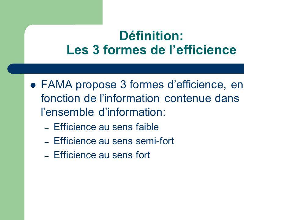 Définition: Les 3 formes de lefficience FAMA propose 3 formes defficience, en fonction de linformation contenue dans lensemble dinformation: – Efficie