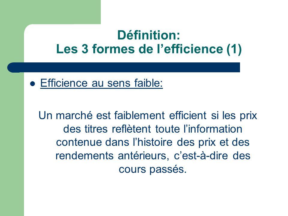 Définition: Les 3 formes de lefficience (1) Efficience au sens faible: Un marché est faiblement efficient si les prix des titres reflètent toute linfo