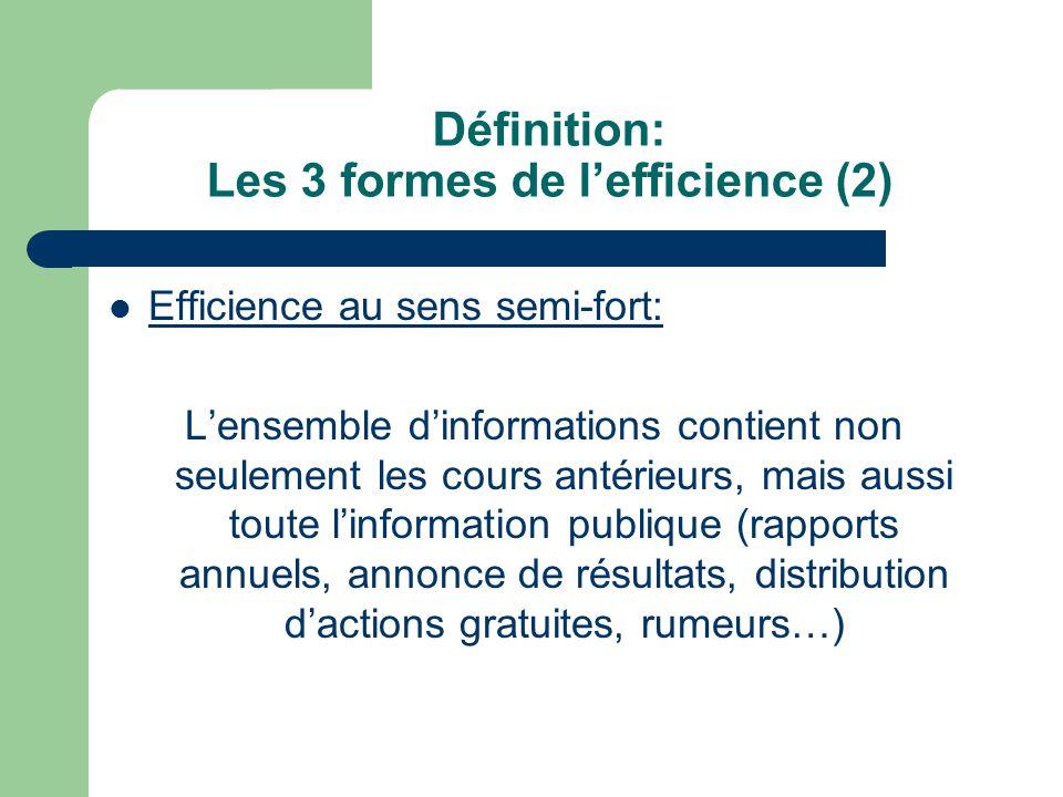 Définition: Les 3 formes de lefficience (2) Efficience au sens semi-fort: Lensemble dinformations contient non seulement les cours antérieurs, mais au
