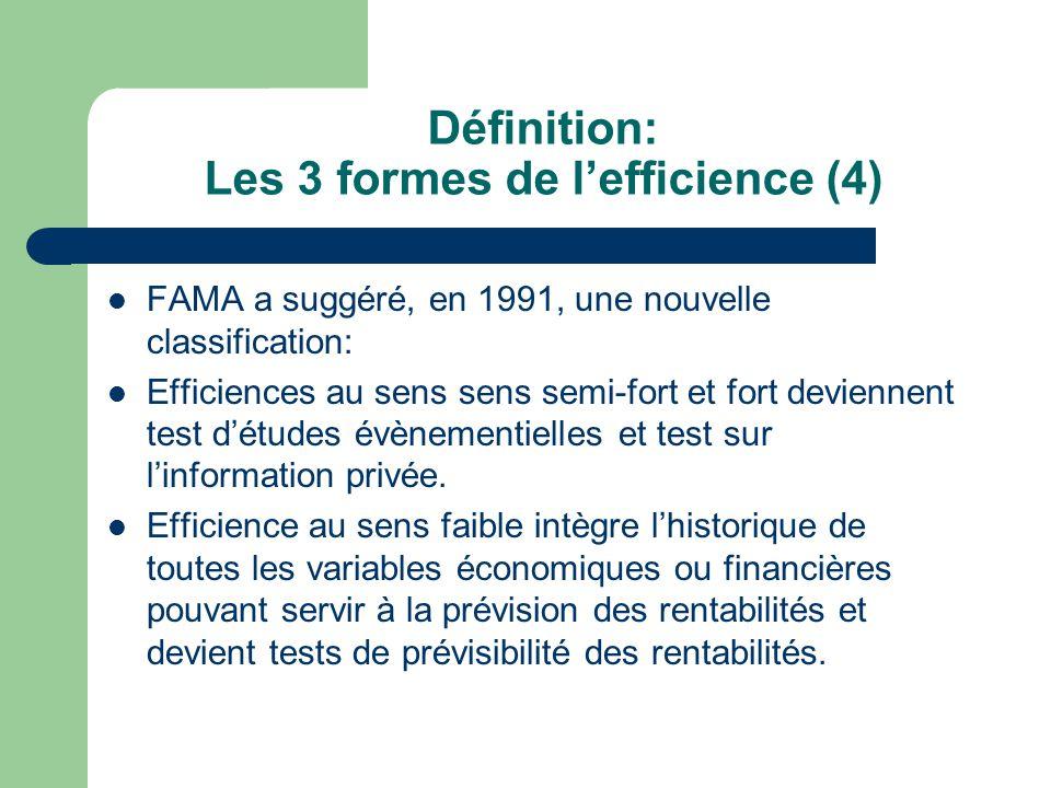 Définition: Les 3 formes de lefficience (4) FAMA a suggéré, en 1991, une nouvelle classification: Efficiences au sens sens semi-fort et fort deviennen