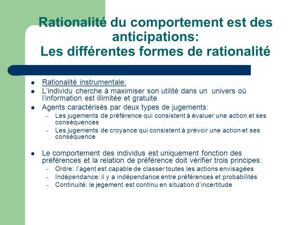 Rationalité du comportement est des anticipations: Les différentes formes de rationalité Rationalité instrumentale: Lindividu cherche à maximiser son