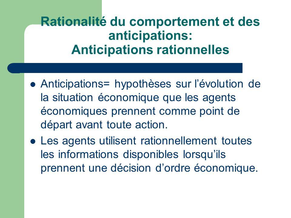 Rationalité du comportement et des anticipations: Anticipations rationnelles Anticipations= hypothèses sur lévolution de la situation économique que l