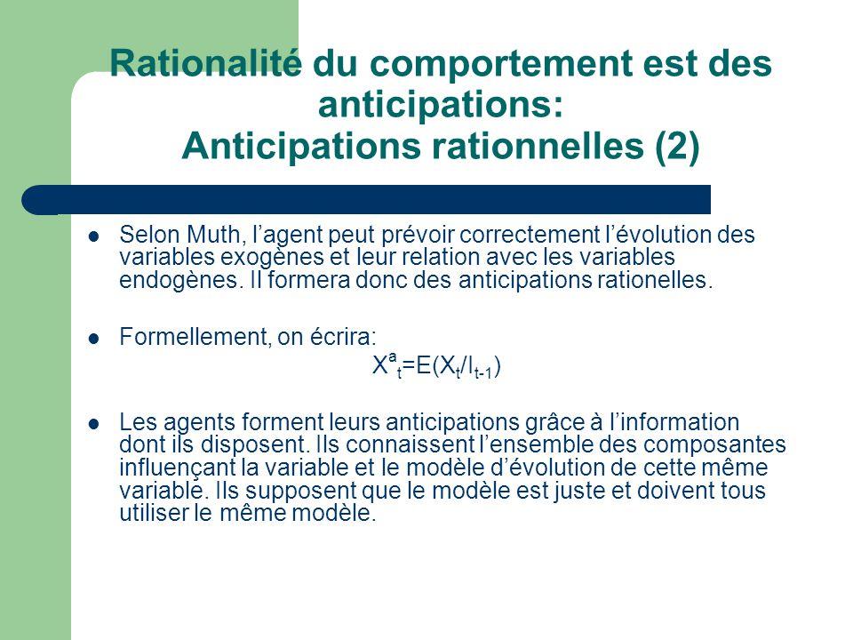 Rationalité du comportement est des anticipations: Anticipations rationnelles (2) Selon Muth, lagent peut prévoir correctement lévolution des variable
