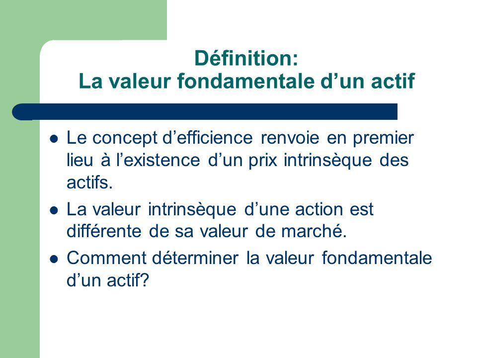 Définition: La valeur fondamentale dun actif Le concept defficience renvoie en premier lieu à lexistence dun prix intrinsèque des actifs. La valeur in
