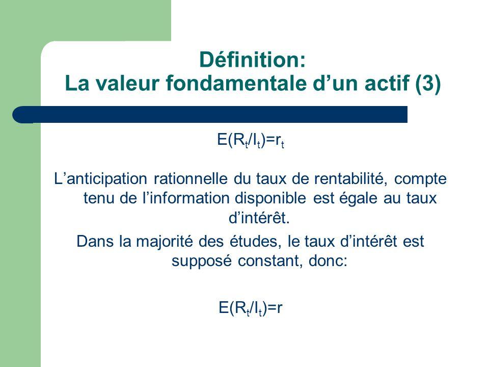 Définition: La valeur fondamentale dun actif (3) E(R t /I t )=r t Lanticipation rationnelle du taux de rentabilité, compte tenu de linformation dispon