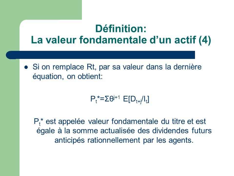 Définition: La valeur fondamentale dun actif (4) Si on remplace Rt, par sa valeur dans la dernière équation, on obtient: P t *=Σθ j+1 E[D t+j /I t ] P