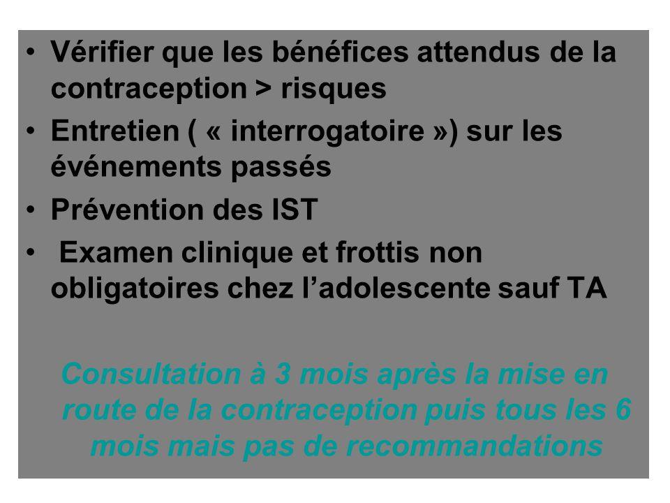 Vérifier que les bénéfices attendus de la contraception > risques Entretien ( « interrogatoire ») sur les événements passés Prévention des IST Examen