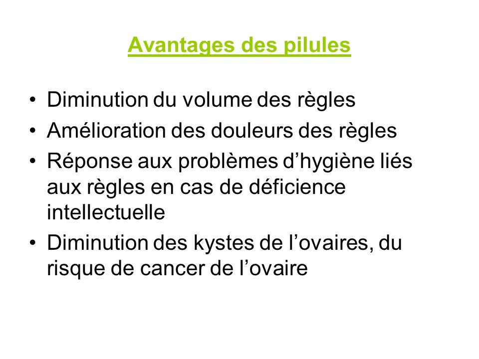 Avantages des pilules Diminution du volume des règles Amélioration des douleurs des règles Réponse aux problèmes dhygiène liés aux règles en cas de dé