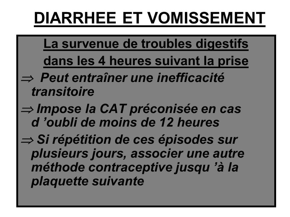 DIARRHEE ET VOMISSEMENT La survenue de troubles digestifs dans les 4 heures suivant la prise Peut entraîner une inefficacité transitoire Impose la CAT