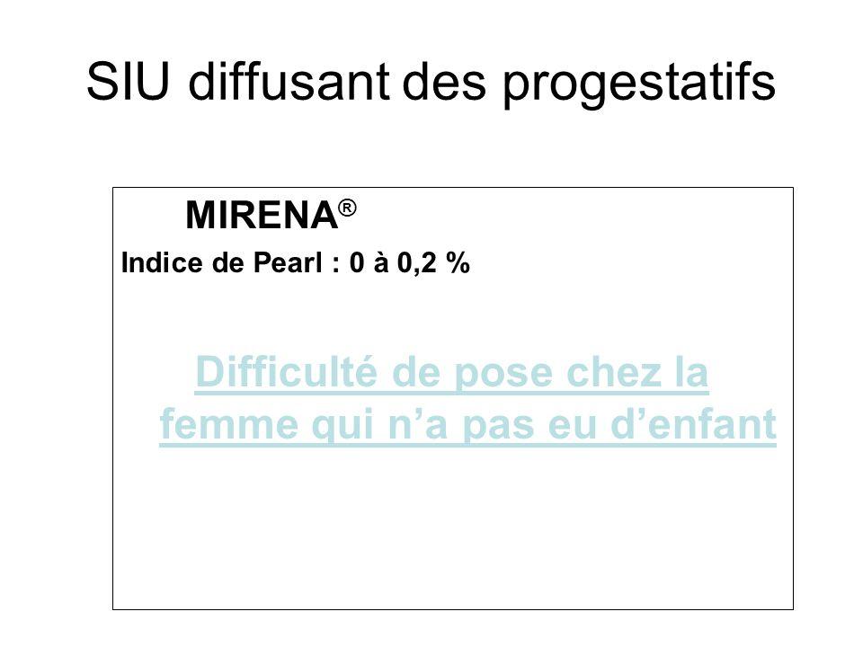 SIU diffusant des progestatifs MIRENA ® Indice de Pearl : 0 à 0,2 % Difficulté de pose chez la femme qui na pas eu denfant