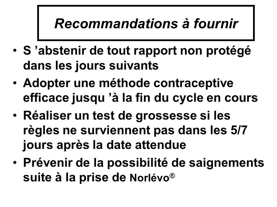 Recommandations à fournir S abstenir de tout rapport non protégé dans les jours suivants Adopter une méthode contraceptive efficace jusqu à la fin du