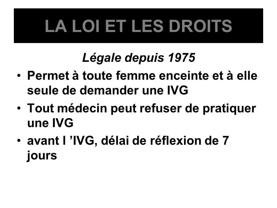 LA LOI ET LES DROITS Légale depuis 1975 Permet à toute femme enceinte et à elle seule de demander une IVG Tout médecin peut refuser de pratiquer une I