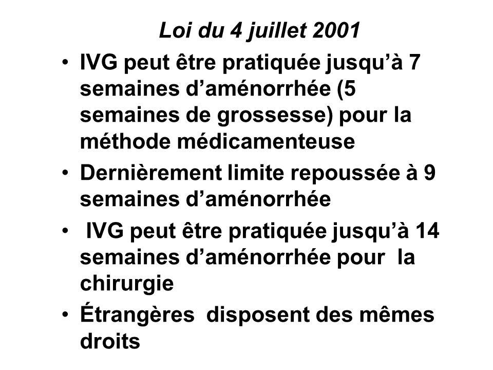 Loi du 4 juillet 2001 IVG peut être pratiquée jusquà 7 semaines daménorrhée (5 semaines de grossesse) pour la méthode médicamenteuse Dernièrement limi