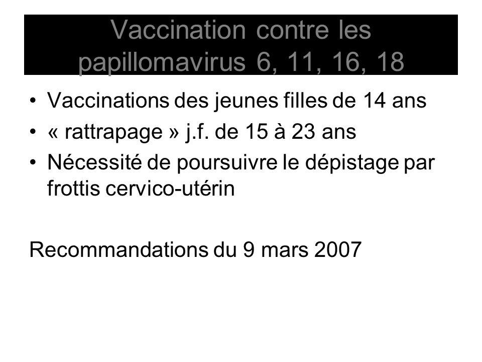 Vaccination contre les papillomavirus 6, 11, 16, 18 Vaccinations des jeunes filles de 14 ans « rattrapage » j.f. de 15 à 23 ans Nécessité de poursuivr