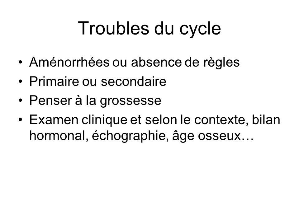 Troubles du cycle Aménorrhées ou absence de règles Primaire ou secondaire Penser à la grossesse Examen clinique et selon le contexte, bilan hormonal,
