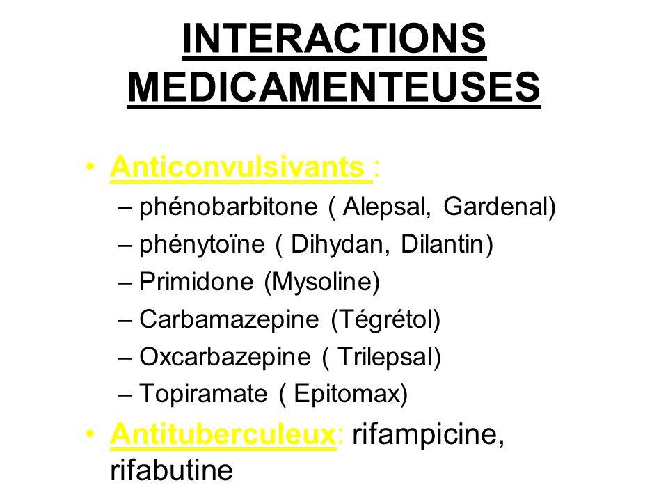 INTERACTIONS MEDICAMENTEUSES Anticonvulsivants : –phénobarbitone ( Alepsal, Gardenal) –phénytoïne ( Dihydan, Dilantin) –Primidone (Mysoline) –Carbamaz