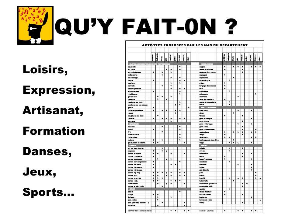 QUY FAIT-0N ? Loisirs, Expression, Artisanat, Formation Danses, Jeux, Sports…