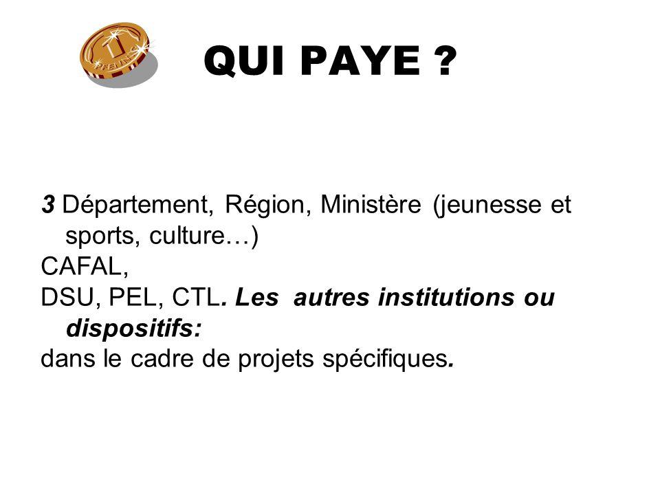 QUI PAYE ? 3 Département, Région, Ministère (jeunesse et sports, culture…) CAFAL, DSU, PEL, CTL. Les autres institutions ou dispositifs: dans le cadre