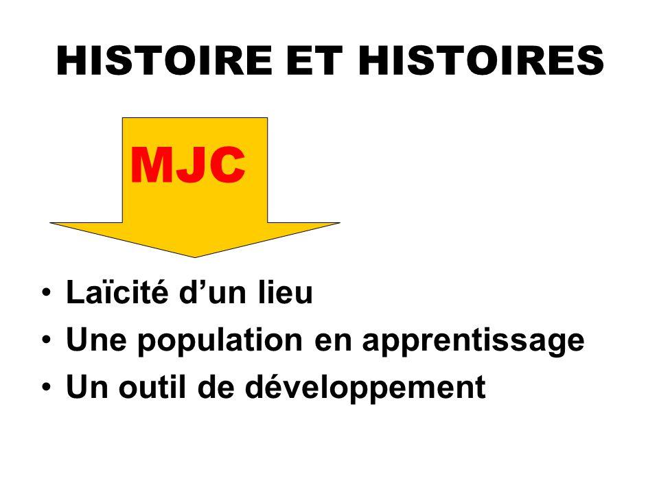 HISTOIRE ET HISTOIRES Laïcité dun lieu Une population en apprentissage Un outil de développement MJC