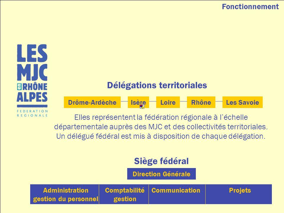 Elles représentent la fédération régionale à léchelle départementale auprès des MJC et des collectivités territoriales. Un délégué fédéral est mis à d