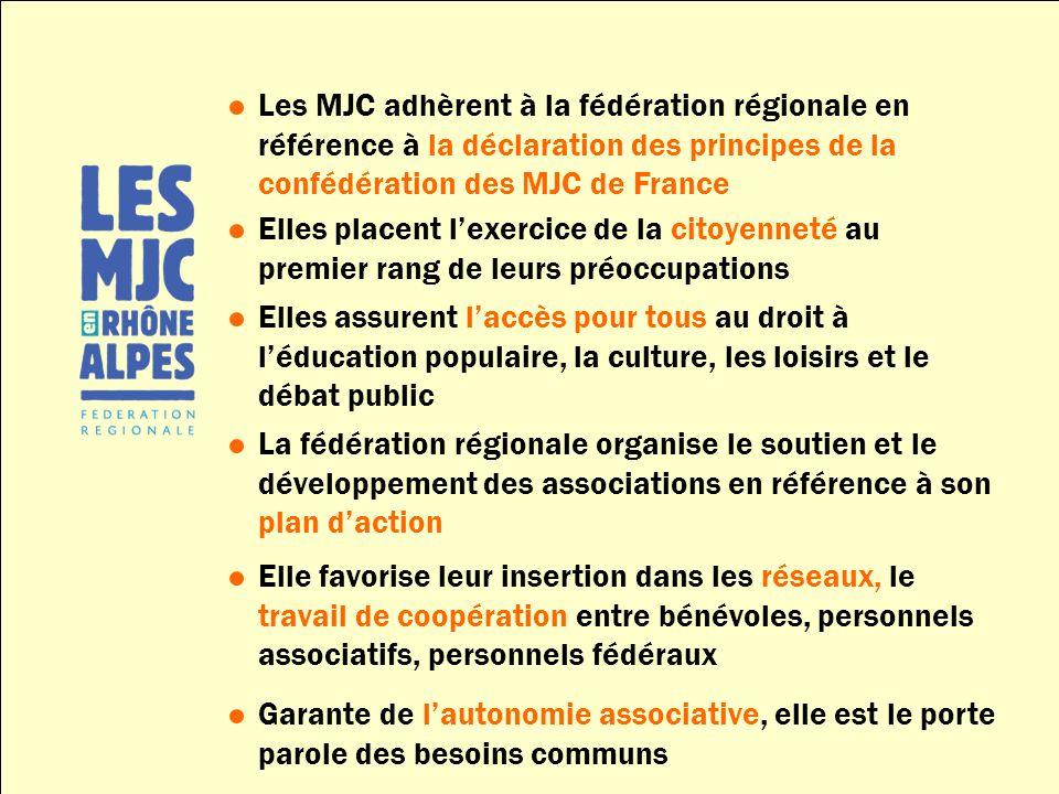 Les MJC adhèrent à la fédération régionale en référence à la déclaration des principes de la confédération des MJC de France Elles placent lexercice de la citoyenneté au premier rang de leurs préoccupations Elles assurent laccès pour tous au droit à léducation populaire, la culture, les loisirs et le débat public La fédération régionale organise le soutien et le développement des associations en référence à son plan daction Elle favorise leur insertion dans les réseaux, le travail de coopération entre bénévoles, personnels associatifs, personnels fédéraux Garante de lautonomie associative, elle est le porte parole des besoins communs