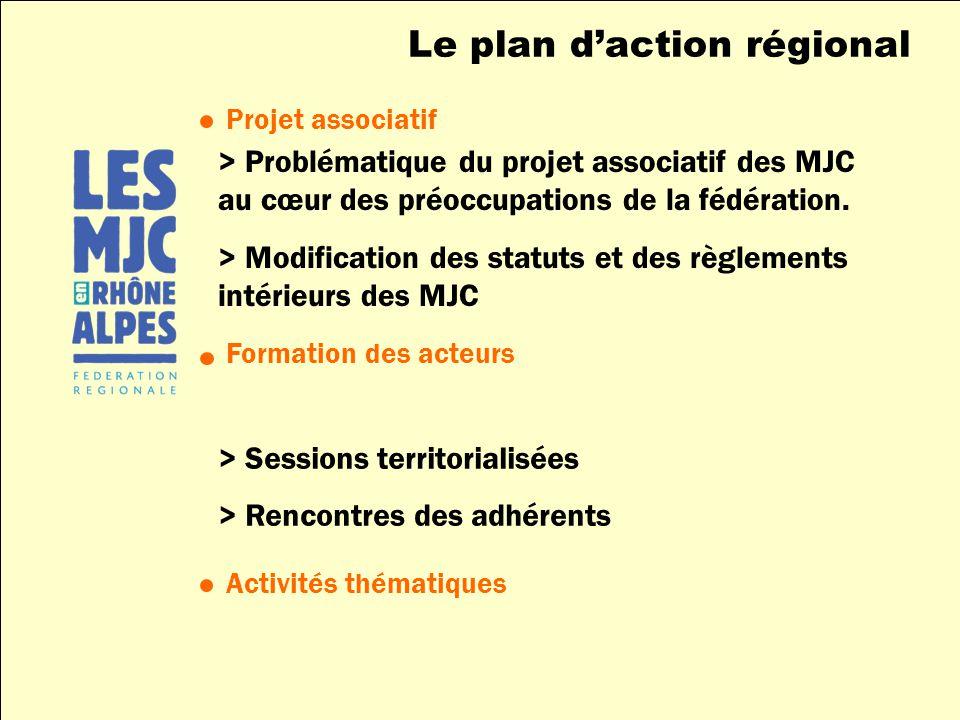 Activités thématiques Projet associatif > Problématique du projet associatif des MJC au cœur des préoccupations de la fédération. > Modification des s