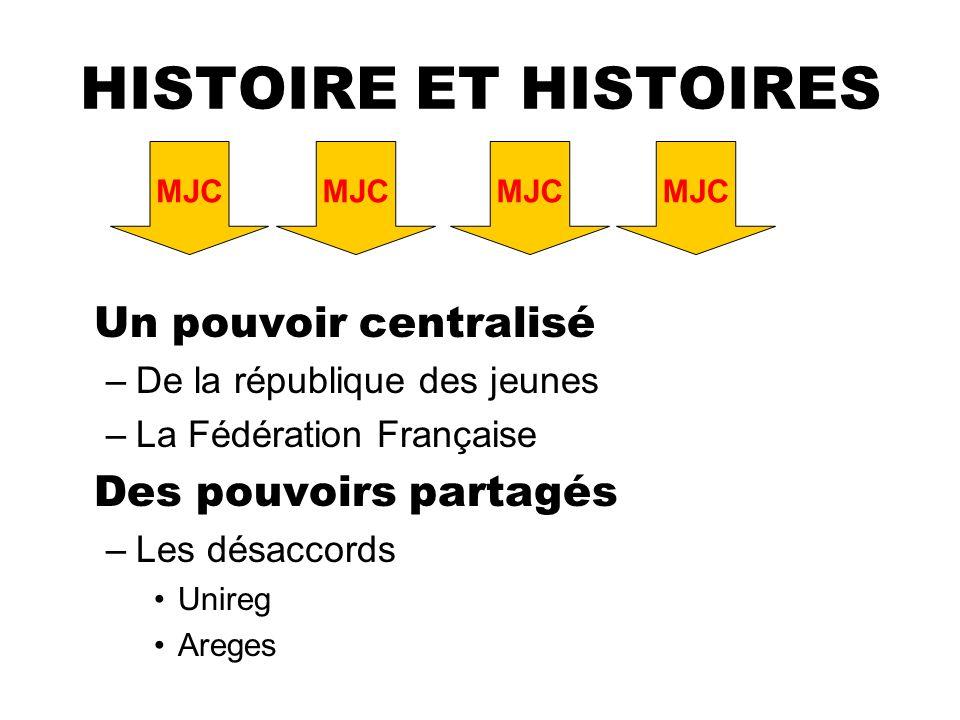 HISTOIRE ET HISTOIRES Un pouvoir centralisé –De la république des jeunes –La Fédération Française Des pouvoirs partagés –Les désaccords Unireg Areges MJC