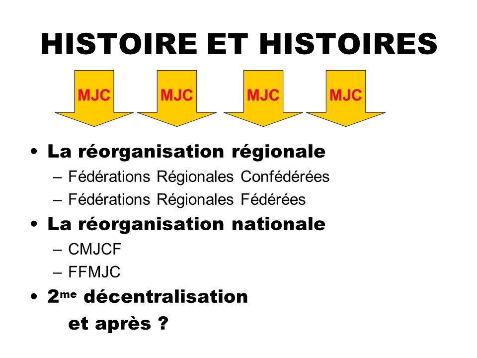 HISTOIRE ET HISTOIRES La réorganisation régionale –Fédérations Régionales Confédérées –Fédérations Régionales Fédérées La réorganisation nationale –CMJCF –FFMJC 2 me décentralisation et après .