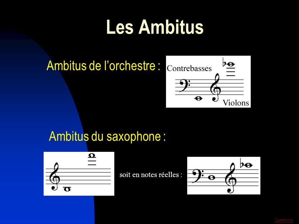 Les Ambitus soit en notes réelles : Questions Ambitus de lorchestre : Ambitus du saxophone :