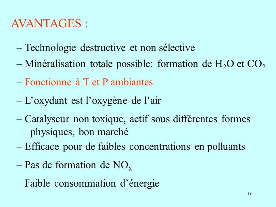 16 AVANTAGES : – Technologie destructive et non sélective – Minéralisation totale possible: formation de H 2 O et CO 2 – Fonctionne à T et P ambiantes