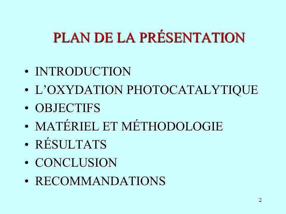 2 PLAN DE LA PRÉSENTATION INTRODUCTIONINTRODUCTION LOXYDATION PHOTOCATALYTIQUELOXYDATION PHOTOCATALYTIQUE OBJECTIFSOBJECTIFS MATÉRIEL ET MÉTHODOLOGIEM