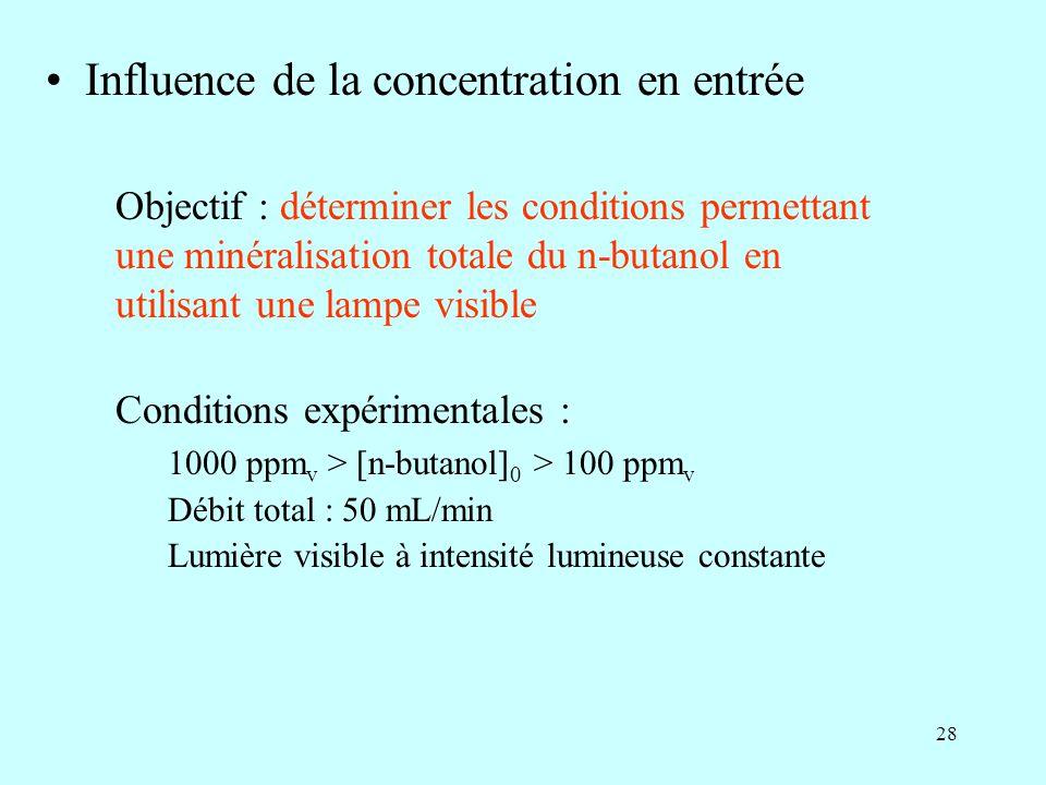 28 Influence de la concentration en entrée Conditions expérimentales : 1000 ppm v > [n-butanol] 0 > 100 ppm v Débit total : 50 mL/min Lumière visible