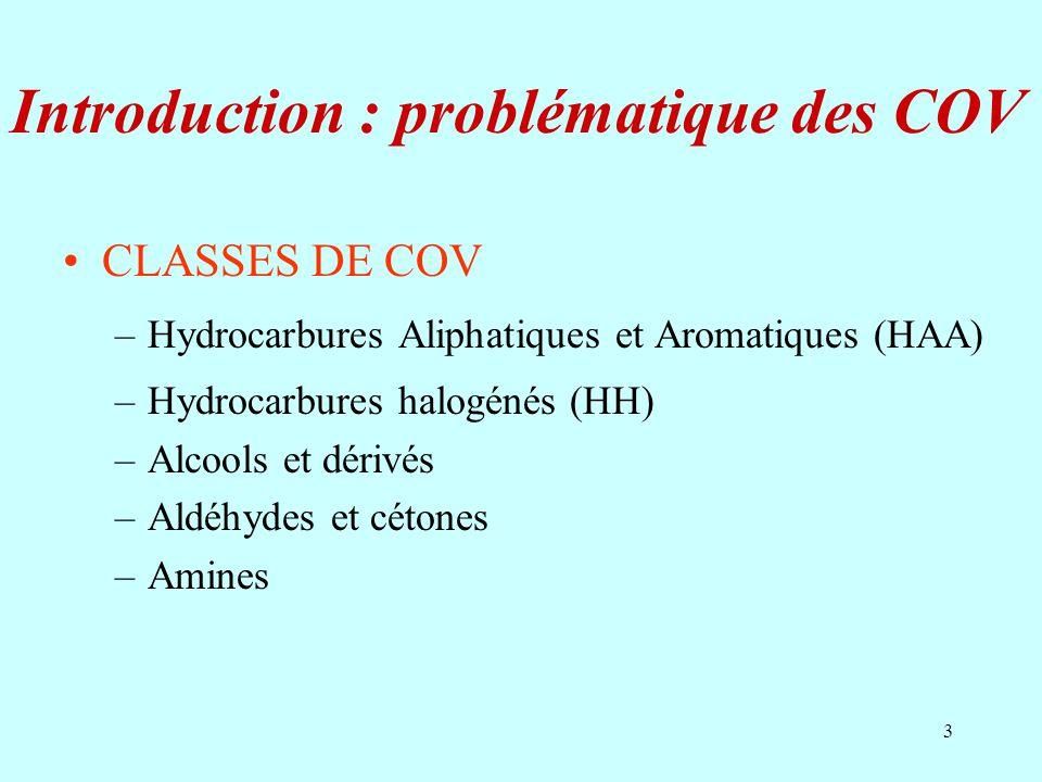3 Introduction : problématique des COV CLASSES DE COV –Hydrocarbures Aliphatiques et Aromatiques (HAA) –Hydrocarbures halogénés (HH) –Alcools et dériv