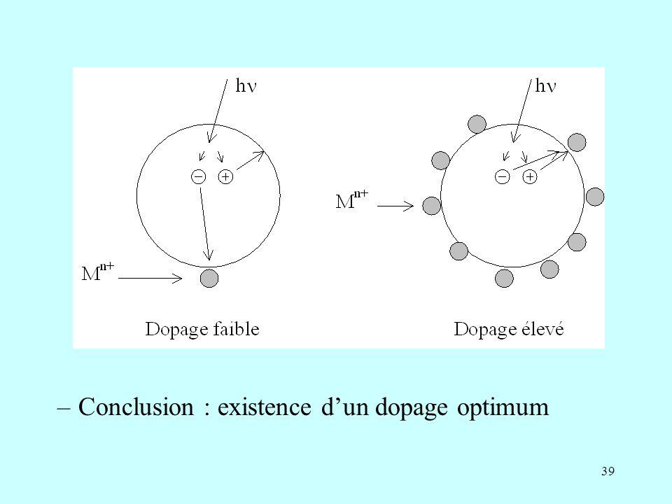 39 –Conclusion : existence dun dopage optimum