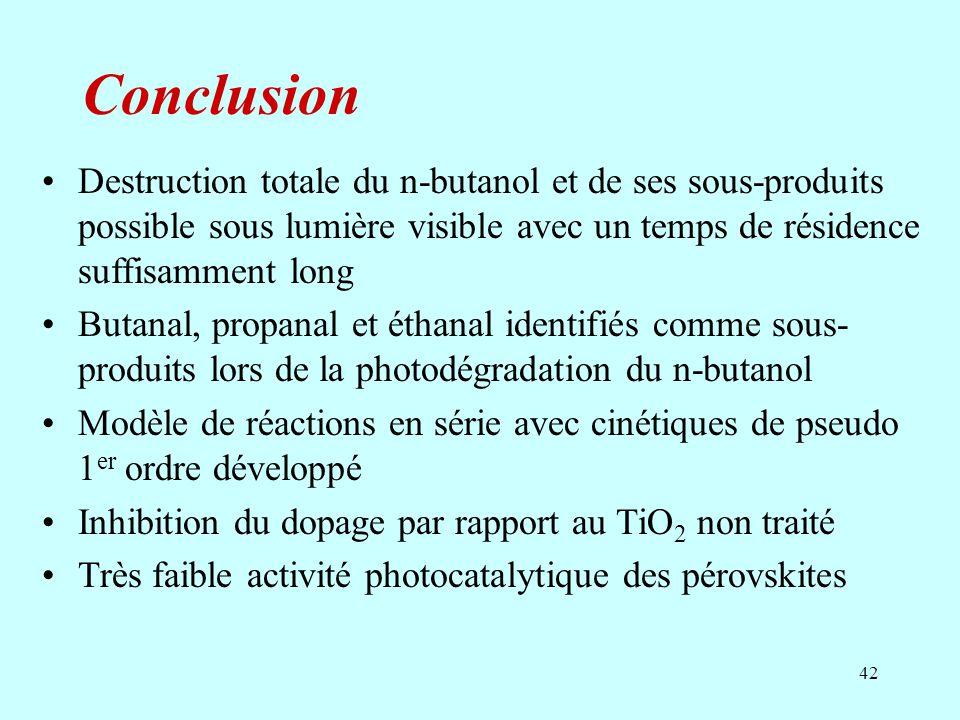 42 Conclusion Destruction totale du n-butanol et de ses sous-produits possible sous lumière visible avec un temps de résidence suffisamment long Butan