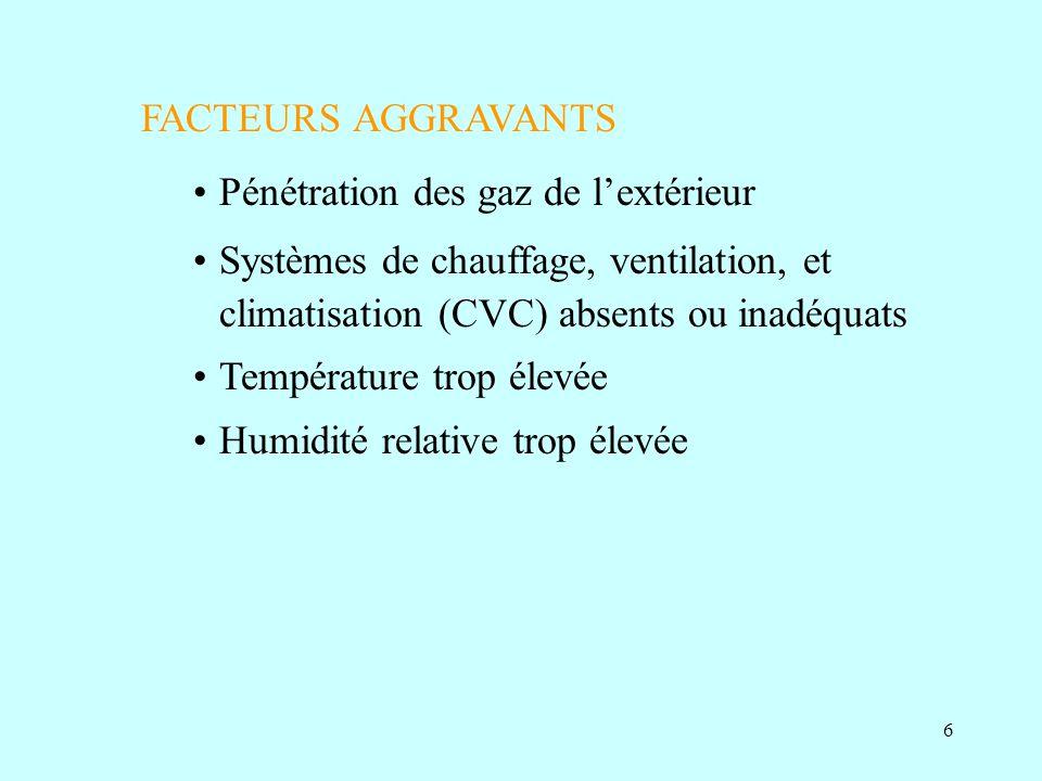 6 FACTEURS AGGRAVANTS Pénétration des gaz de lextérieur Systèmes de chauffage, ventilation, et climatisation (CVC) absents ou inadéquats Température t