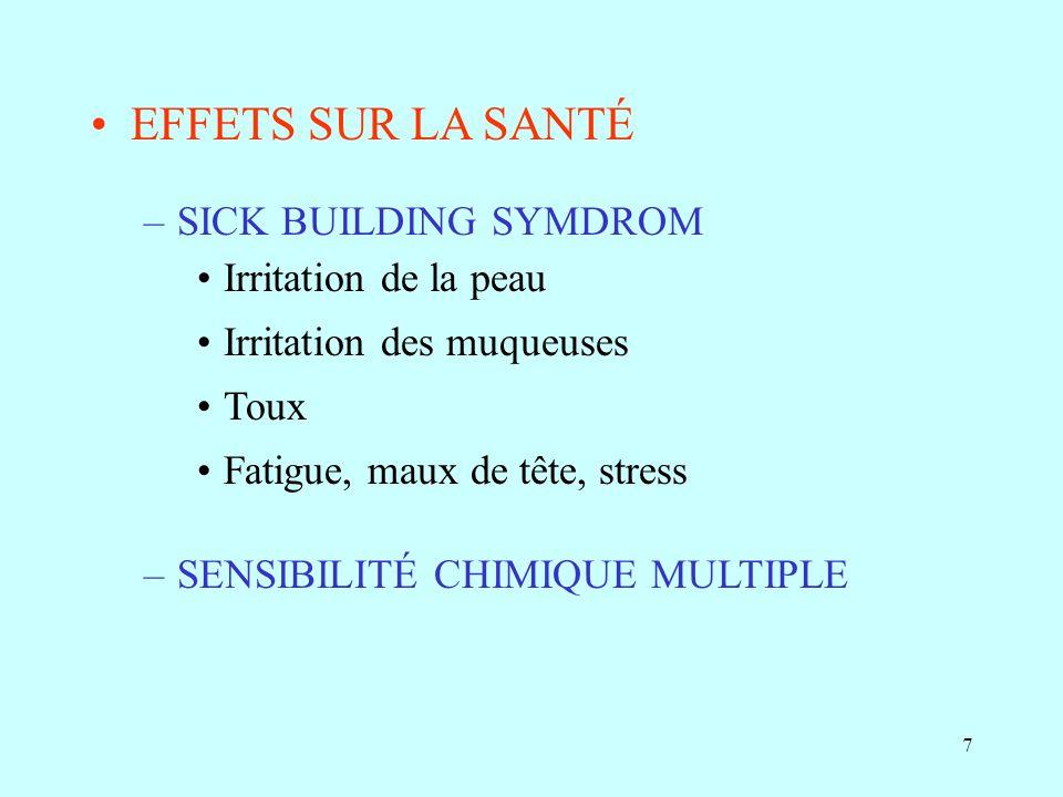 7 EFFETS SUR LA SANTÉ –SICK BUILDING SYMDROM Irritation de la peau Irritation des muqueuses Toux Fatigue, maux de tête, stress –SENSIBILITÉ CHIMIQUE M