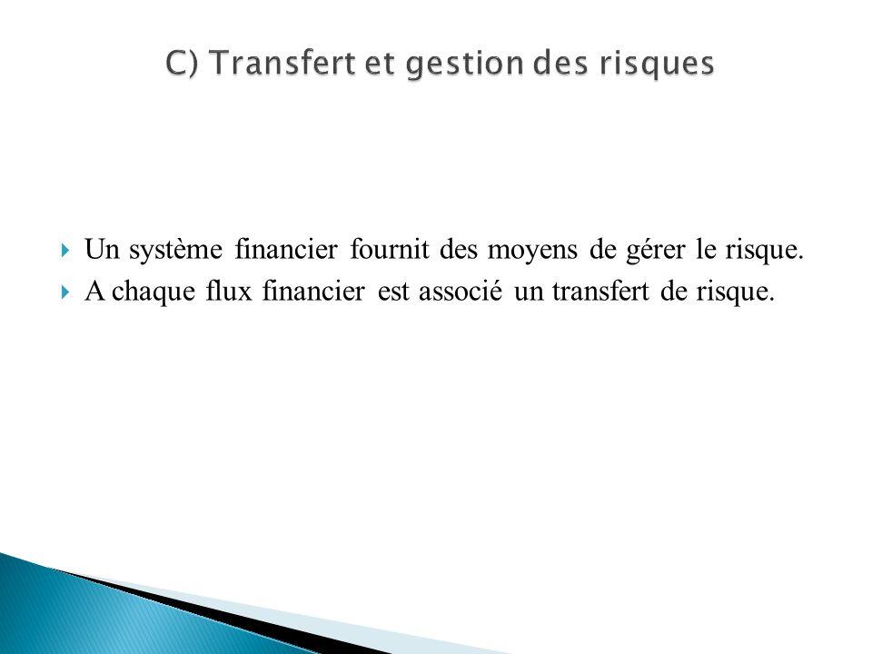 Un système financier fournit des moyens de gérer le risque. A chaque flux financier est associé un transfert de risque.